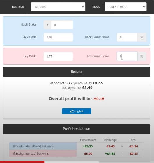 matched betting profit blitz